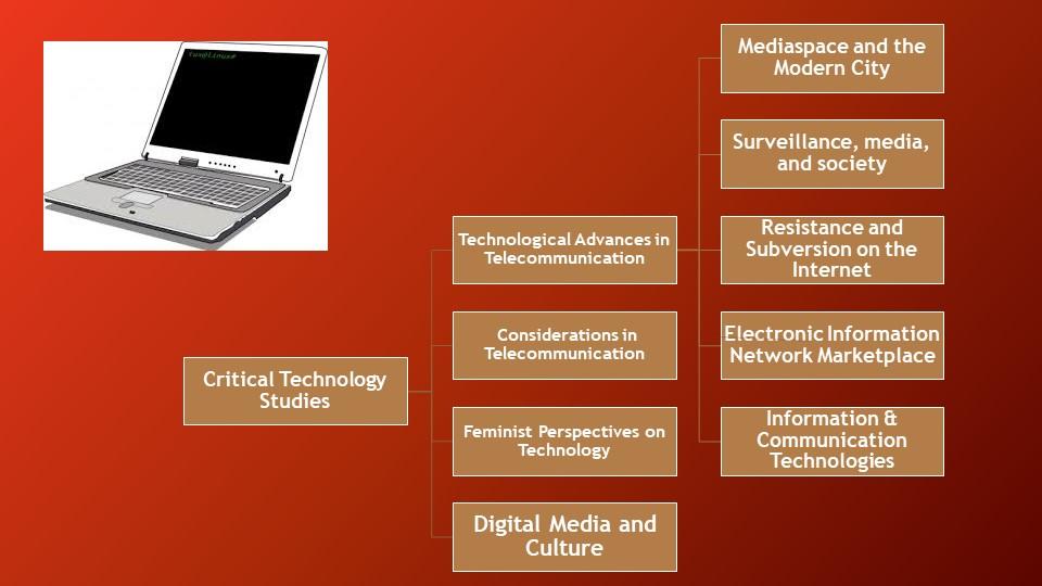 Critical Technology Studies
