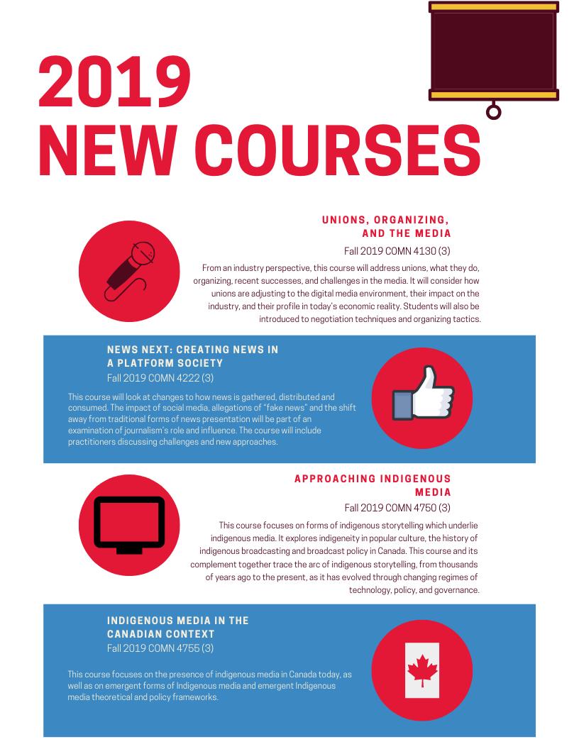 Fall 2019 COMN New Courses